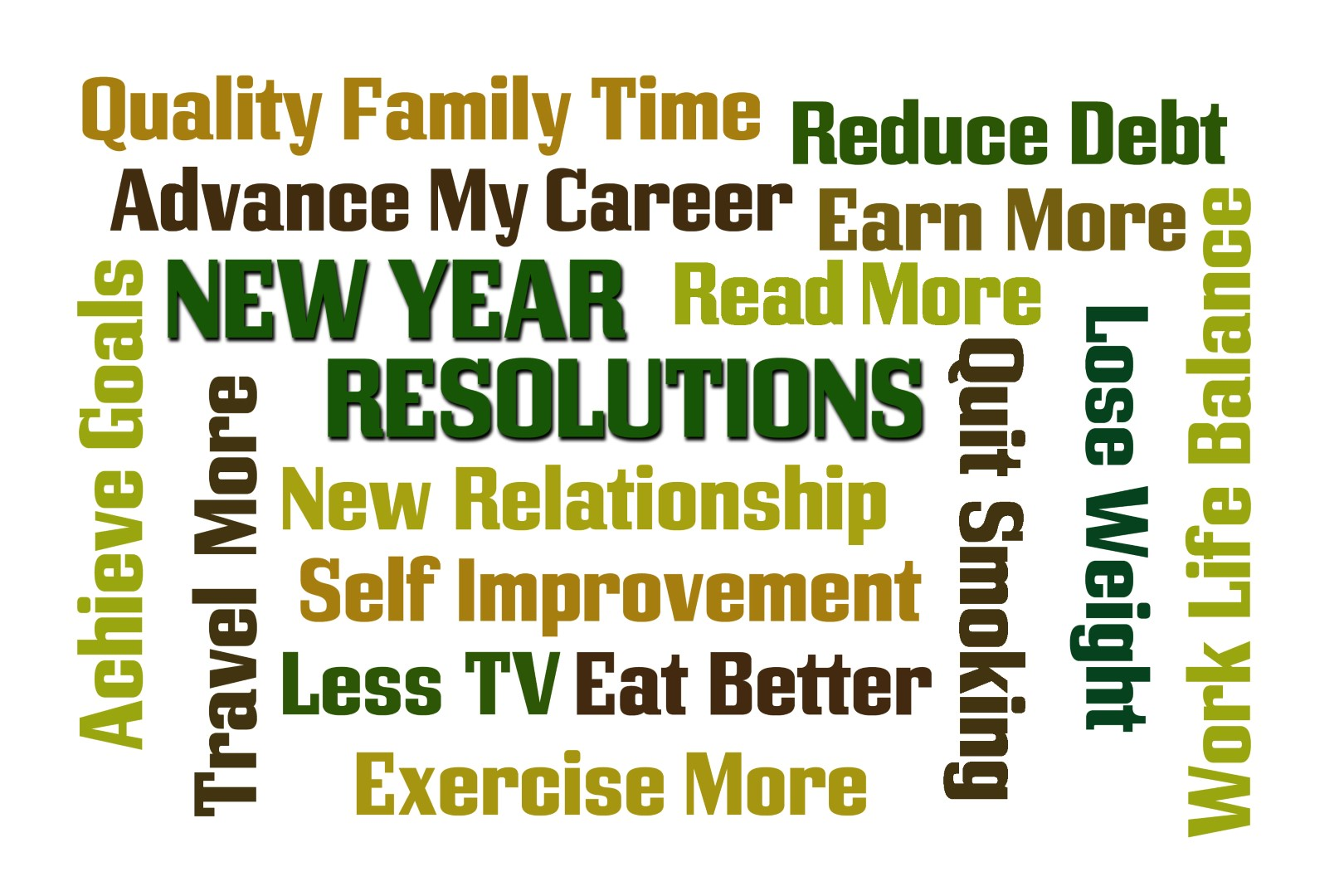 Tips for Keeping Your New Years Resolutions for 2015